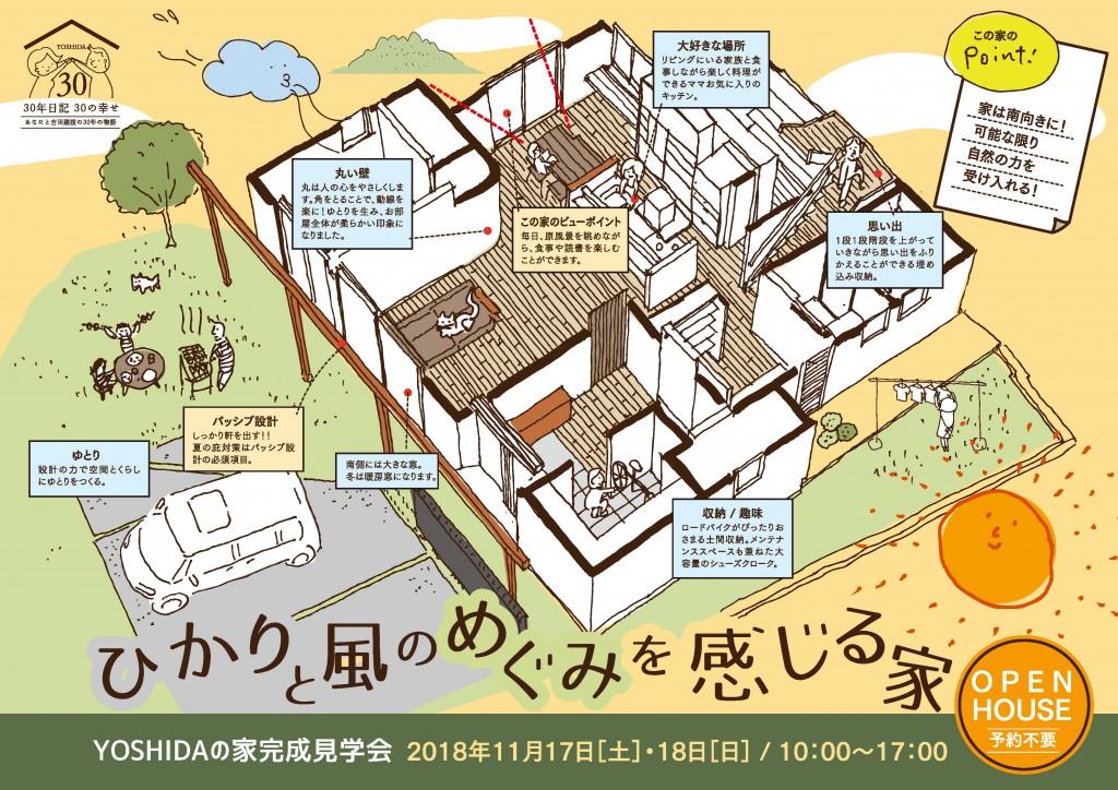 吉田建設様・オープンハウス開催!